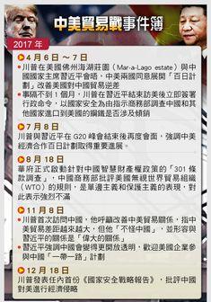 美中貿易戰可望停火 美商務部長:有機會達成雙方接受的協議 -- 上報 / 國際 China Politics