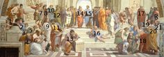 All the major philosophers of Hellenistic Culture are pictured in the `School of Athens' by Raphael.  (Here it is School of Athens by the numbers.)