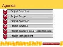 Minutes of Meeting Template Word   Projectemplates:   retail buss ...
