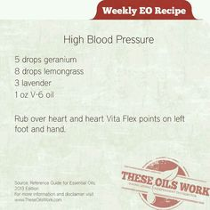 Oils for blood pressure - points on left palm and below ball of left foot