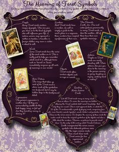 The Meaning of Tarot Symbols: Don't know where it's from, but it is interesting a nd quite accurate.