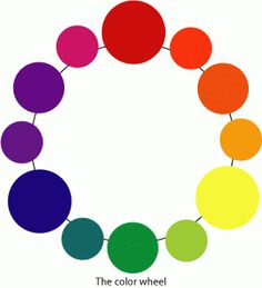 color wheel {tape one of these up in your closet so you can quickly put together cool, colorful outfits}