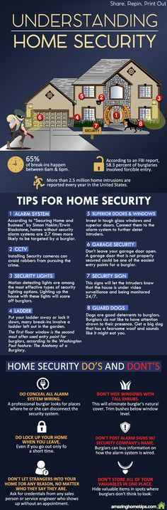 How To Secure Your Home From Burglaries