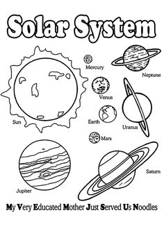 Planets Coloring Book | Solar system, Space theme and Teaching science