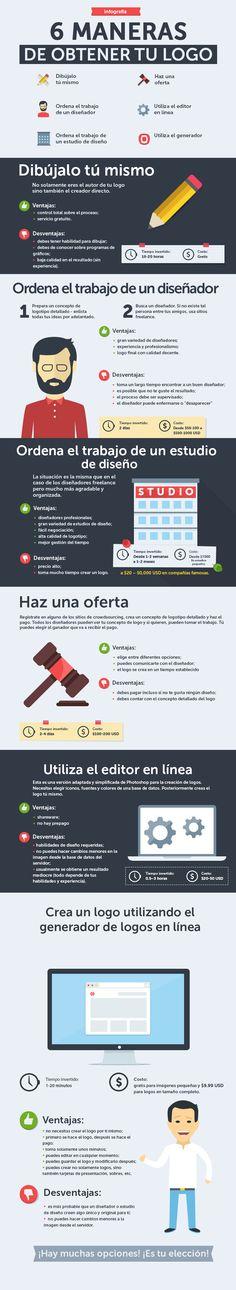 Infografia obtener un logo