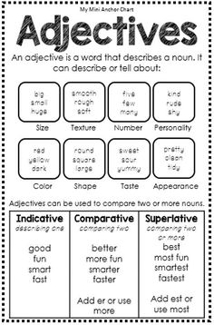 Anchor Chart - These mini anchor charts are a great addition to your interactive grammar or interactive writer's notebook.Adjectives Anchor Chart - These mini anchor charts are a great addition to your interactive grammar or interactive writer's notebook. Grammar Posters, Grammar And Punctuation, Teaching Grammar, Grammar Lessons, Teaching Writing, Writing Skills, Teaching English, Grammar Anchor Charts, Reading Anchor Charts