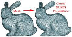 Auto NURBS Surfacing Of Meshes - Grasshopper