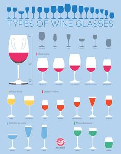 Check out this cool chart on the different types of wine glasses. Identify the main types of wine glasses you should buy based on your needs. Wine Folly - Learn about wine and spirits. Pinot Noir, Art Du Vin, Types Of Wine Glasses, Best Wine Glasses, Alcohol Glasses, Port Glasses, Square Wine Glasses, Glasses Shop, Mets Vins