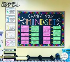 Growth Mindset Bulletin Board {Change Your Mindset} - The Collaborative Class Counselor Bulletin Boards, Health Bulletin Boards, Easter Bulletin Boards, College Bulletin Boards, Kindergarten Bulletin Boards, Valentines Day Bulletin Board, Interactive Bulletin Boards, Reading Bulletin Boards, Behavior Bulletin Boards