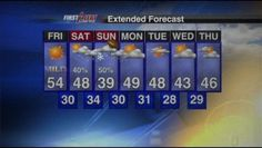 Week temps Feb. 3