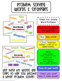 Ginger Snaps: Problem Solving Words and Strategies