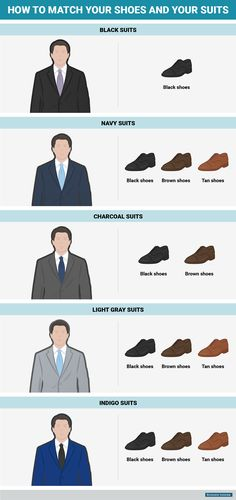 bi graphics_how to match your suit to your shoes