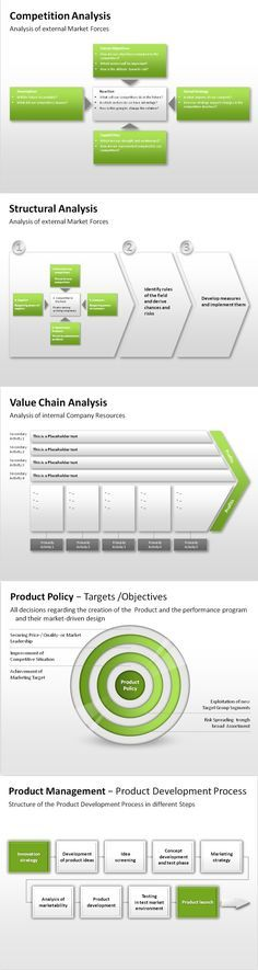 Image of the Qualitative Risk Analysis Process Leadership at - business impact analysis template