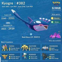 Pokemon Go List, Pokemon Go Chart, Pokemon Guide, Pokemon Games, Go Game, Helpful Tips, Tin, Awesome, Funny