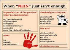 German vocabulary expansion can be tedious and short-lived. Interesting visual images help many learners to learn and retain new German vocabulary better. Study German, German English, German Language Learning, Language Study, Spanish Language, French Language, Dual Language, German Grammar, German Words