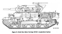 M10 Tank Destroyer Longitudinal Cross-Section Drawing