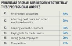 8 συμβουλές για το σχεδιασμό του μάρκετινγκ των μικρών επιχειρήσεων το 2014