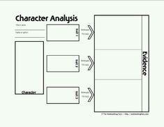 Character Traits-Character Map...great one! Also has a