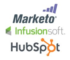 Which #marketing software do you use for small business?