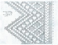 """""""Alpine Lace Edging I"""" from Heirloom Knitting by Sharon Miller. Lace Knitting Stitches, Loom Knitting, Knitting Patterns, Border Pattern, Lace Border, Lace Patterns, Stitch Patterns, Knit Edge, Yarn Inspiration"""