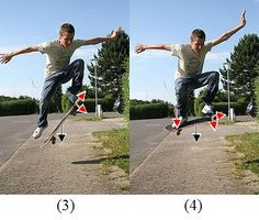 Want to involve students in lessons that are more meaningful to them? Tach Physics through skateboarding!