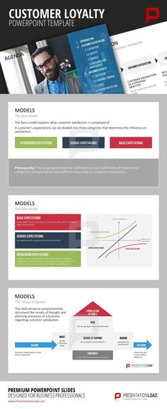 60 best Customer Care // PowerPoint Template images on Pinterest in ...
