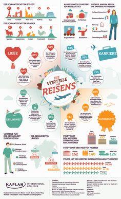 Die Vorteile des Reisens #Travel #Infografik #Reisetipps #GermanInfographic