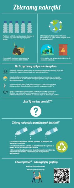 Skup, zbieranie, zbiórka nakrętek plastikowych Ekopartner Silesia   źródło: http://ekopartner-silesia.pl/oferta/skup-nakretek-z-butelek/