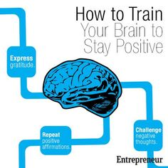 How to Train Your Brain to Stay Positive: 1. What do you like about you? Be grateful for that. 2. Find the positive words that work for you. Use them as an anchor, regularly. 3. Don't talk to yourself any differently to the way you would talk to somebody you love.