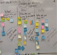 Continuous Improvement in McKown Town: Building Our Mission Statement