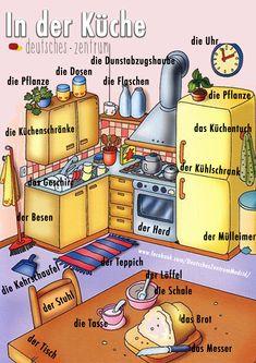 Küche Deutsch Wortschatz Grammatik German Alemán DAF Vocabulario