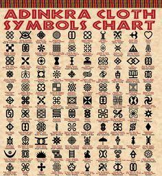 McKinley 6th Grade Drama Class: AFRICAN STORYTELLING Adinkra Symbols