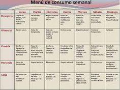 dieta alcalina semanal pdf