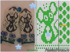 Mittens Pattern, Knit Mittens, Knitting Socks, Hand Knitting, Knitted Hats, Knitting Charts, Knitting Patterns, Fair Isle Chart, Creative Class