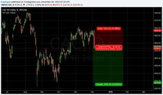 #Trade #CAC40 with our unique #Trading #system #signal #share #system  http://ift.tt/1PD24dp  #NuForex #CFD #Futures #Trading #Eray #Ergün