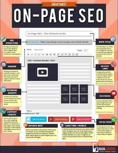 Cheat sheet of SEO process. Learn simple SEO processing technique with cheat sheet. Call Us on SEO Tips And Tricks Seo Digital Marketing, Marketing Budget, Seo Marketing, Facebook Marketing, Media Marketing, Marketing Communications, Business Marketing, Affiliate Marketing, Business Tips