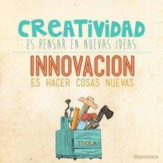 Creatividad+Innovacion=Exito