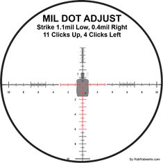 Bullet strikes low and right. Using mil turret adjusters we use 11 clicks up and 4 clicks left to get on target. Shooting Guns, Shooting Range, Range Shooter, Ruger Precision Rifle, Concealed Carry Weapons, Sniper Training, Military Guns, Hunting Rifles, Rifle Scope