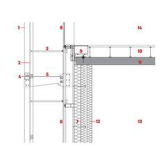 Cladding detail archive levels  - Birmingham Library facade detail