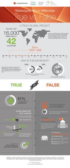 Millennial-Study_2014_Stereotypes About Millennials_True vs. False