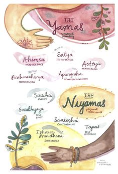Yamas & Niyamas yoga poster or print image 0 Pranayama, Yoga Flow, Yoga Meditation, Yoga Mantras, Ayurveda, Eminem, Namaste, Yamas And Niyamas, Eight Limbs Of Yoga