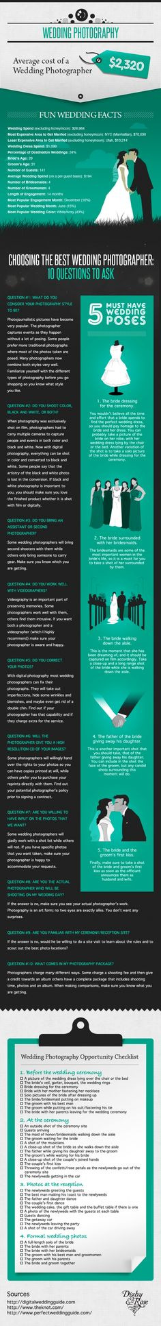 Good questions BEFORE you hire your photographer!  Remember they work for YOU!!!