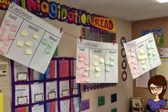 Anchor Charts for Aztecs, Mayans, and Incas.  My students LOVED this lesson.  Come check out the story.  :)