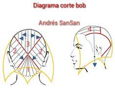 Diagrama de corte bob YouTube Andrés SanSan