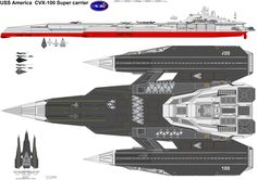 USS United States CVX-80 Statistical Data: Length: 980 feet (298.7 meters) Draft: 37 feet (11.3 meters) Width: 280 feet (85.3 meters) Displacement: 65,200 tons standard and 82,500 tons fully loaded...