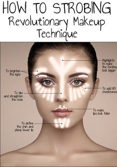 is a new makeup technique. This technique helps you to use light in your favour. Here is everything about How To STROBING!Strobing is a new makeup technique. This technique helps you to use light in your favour. Here is everything about How To STROBING! Strobing Make Up, How To Apply Makeup, How To Strobe Makeup, How To Blend Contouring, How To Apply Concealer, Contour Makeup, Eye Makeup, Hair Makeup, Asian Makeup