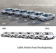 BMW vs. Lada