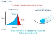 "Why Citi Is Worried: ""This Is The Tipping Point"" 