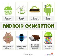 #Android generation
