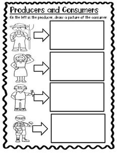 Goods and services worksheet middle school